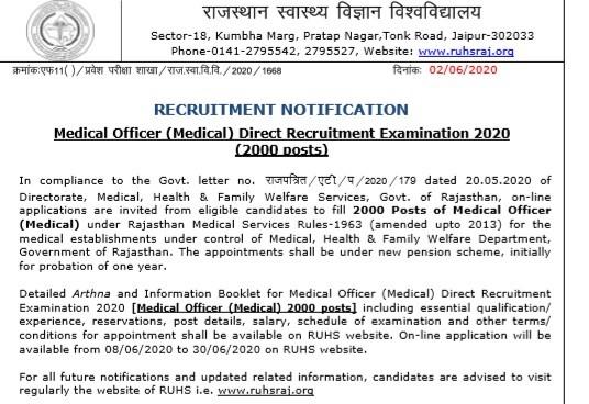 RUHS Medical Officer Admit Card