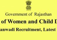 Rajasthan Anganwadi Recruitment