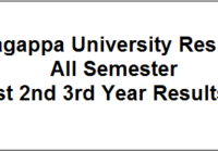 Alagappa University Result