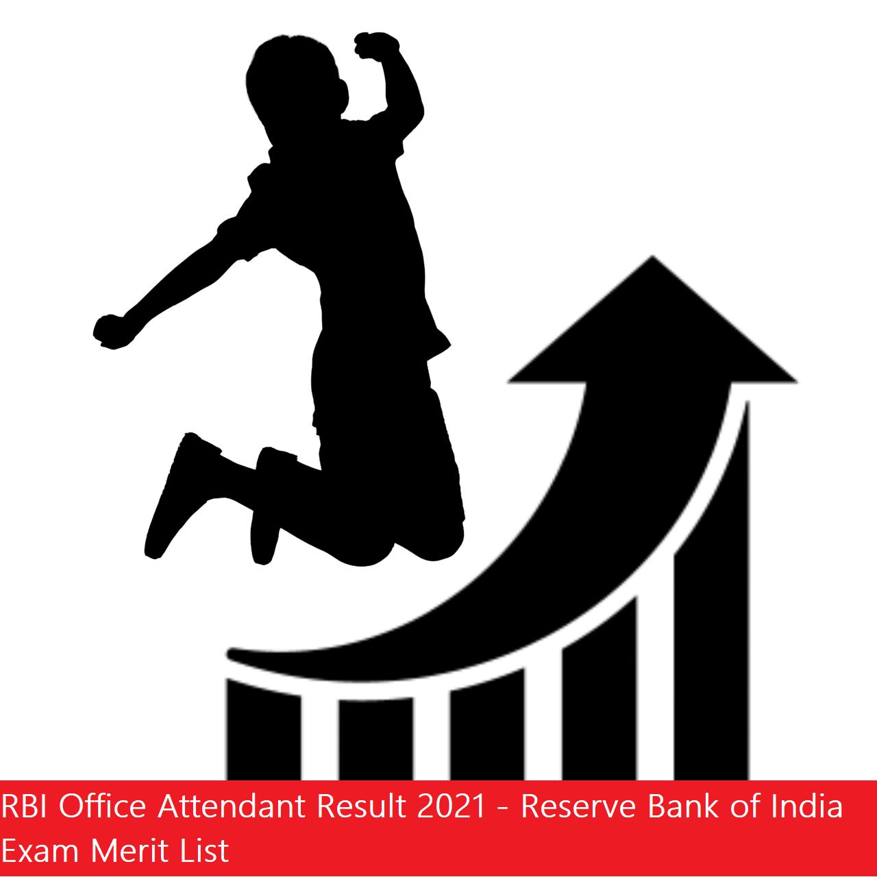 RBI Office Attendant Result